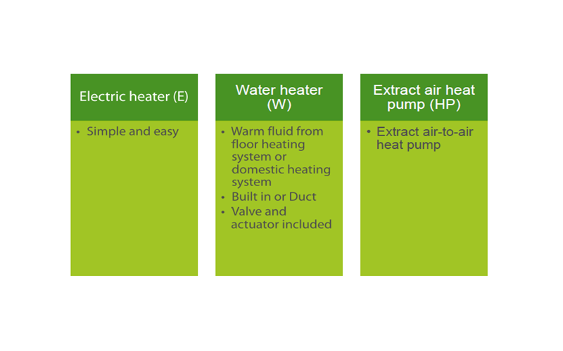 تهویه و تصفیه هوای مرکزی