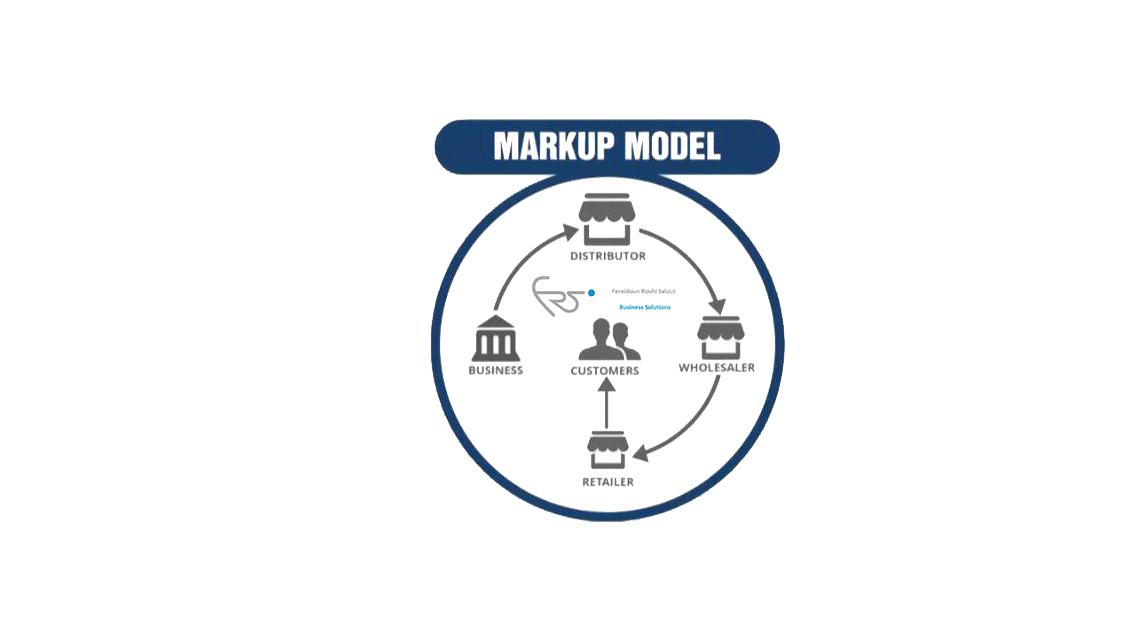 startup revenue models