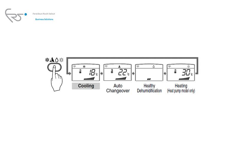 کنترل کولر گازی ال جی